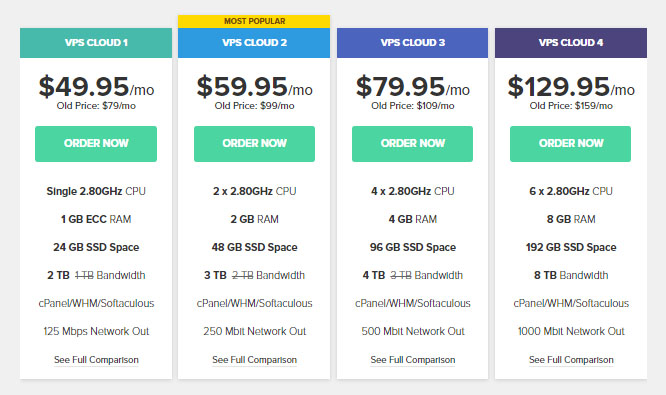 FastComet Cloud VPS Hosting Package